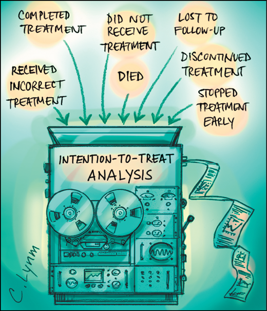 Intent To Treat Analysis