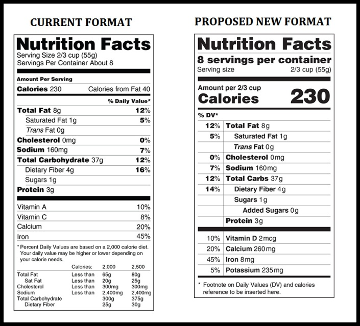 FDA Nutrition Label.png